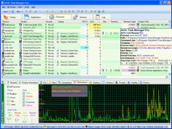 antivir-task-manager-free