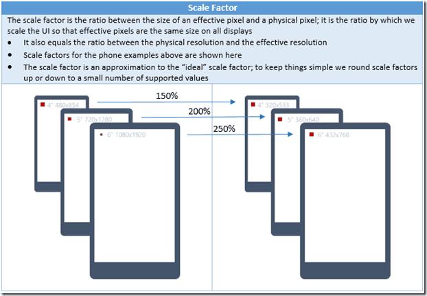 windows 10 scaling