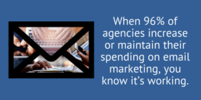 When agencies increase spending, you know it's working.
