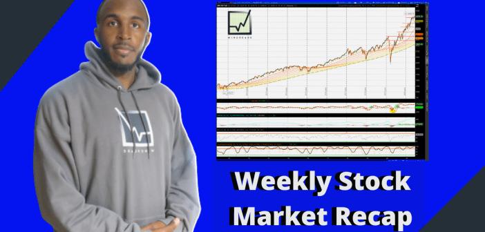 Stock Market Recap 9-18-21 S&P 500 Russell 2000 Dow Jones Nasdaq