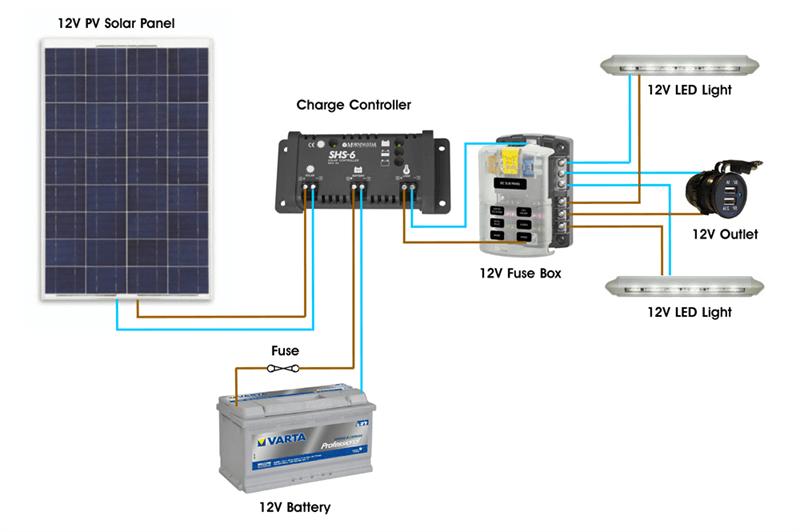 Image result for solar off grid set up diagram