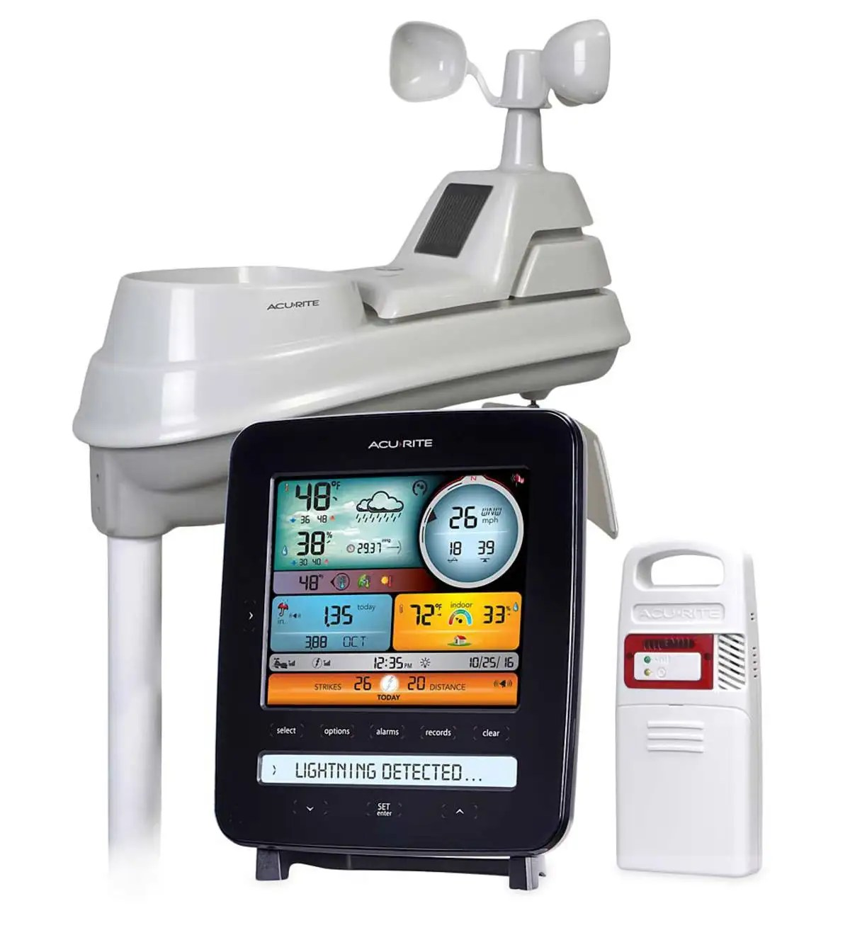 Color Weather Station With Wireless 5 In 1 Remote Wind