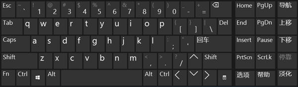 Win10如何啟用虛擬鍵盤?Win10系統打開軟鍵盤的方法_關於Windows10系統教程