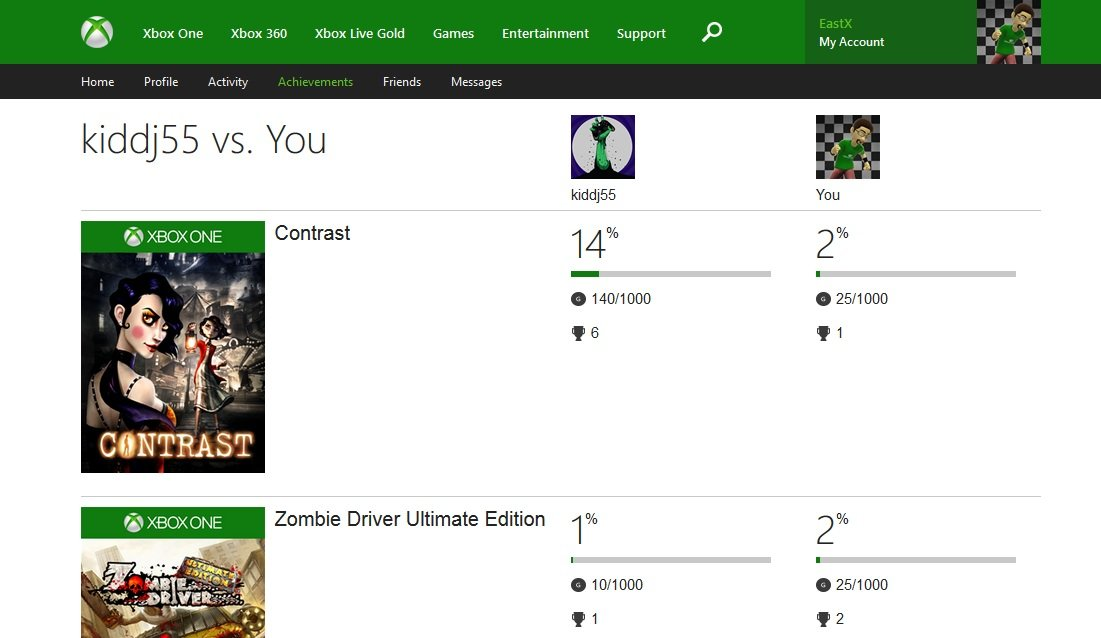 Gets Improved Xbox One Support But Four Key