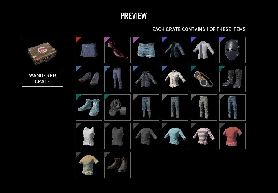 Complete List Of PlayerUnknowns Battlegrounds Xbox One