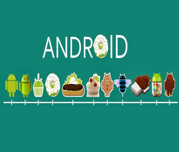 Android historia