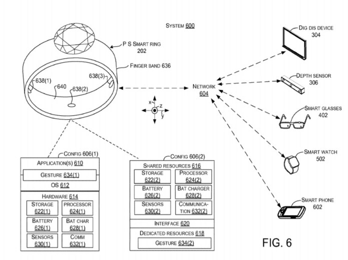 Patent for Smart Ring