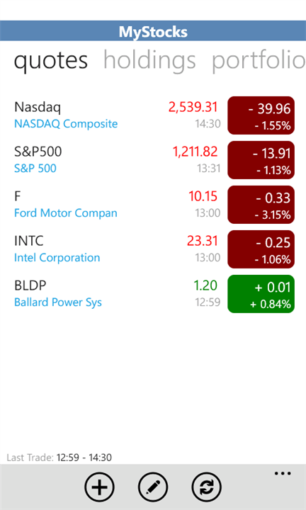 My Stocks Portfolio