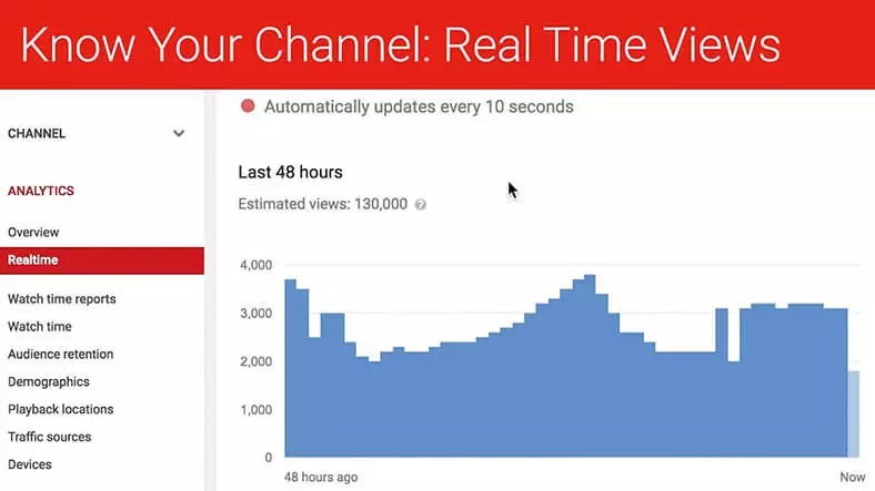 youtube-channel-real-time