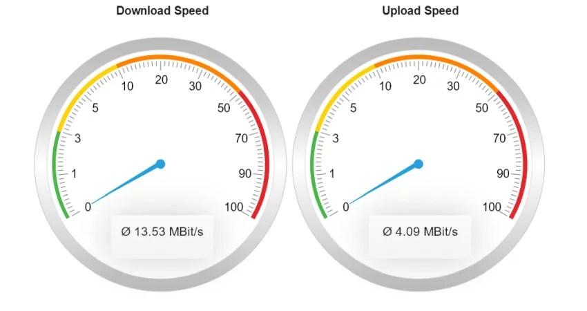 speed alt