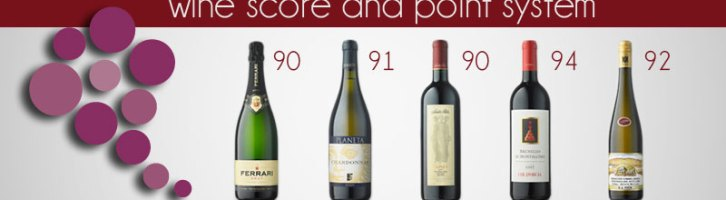 Wine Score And Point System