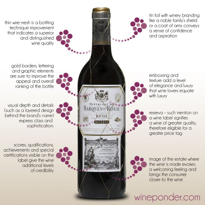 Wine Label – Message On A Bottle