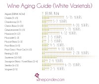 Wine Aging Guide – Whites