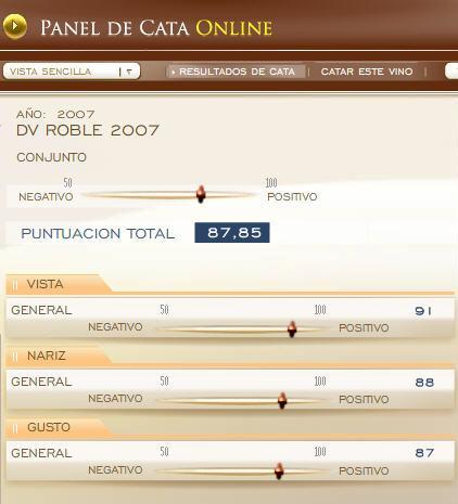 CATA DV 2007