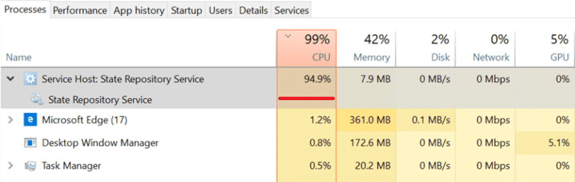 state repository service high cpu usage