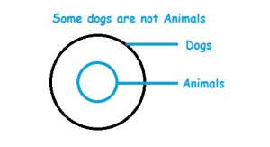 Some dogs are not animals 2
