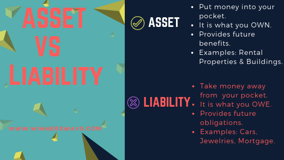 Asset Know Differences Liability Ways - Vs The Winners