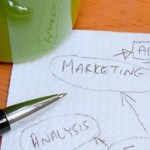 Four Steps to a Successful Social Media Strategy