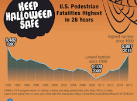 Drive safe on All Hallow's Eve