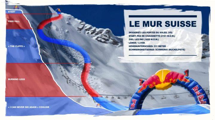Red Bull Bataille des Bosses Le Mur