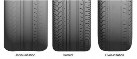 Under-inflated Tyres