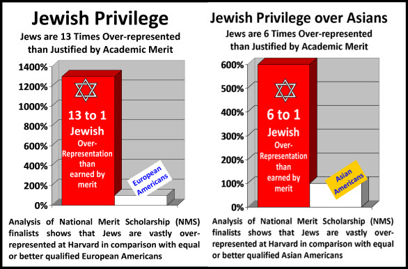 jewish-privilege-over-asians-europeans-small-for-internet1