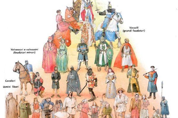 La Piramide Feudale? Non esiste – Le Storie di Ieri