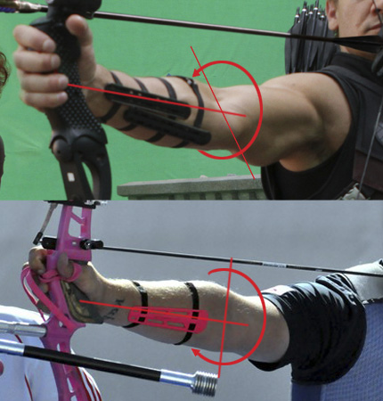 Comparing archers' arm positions.