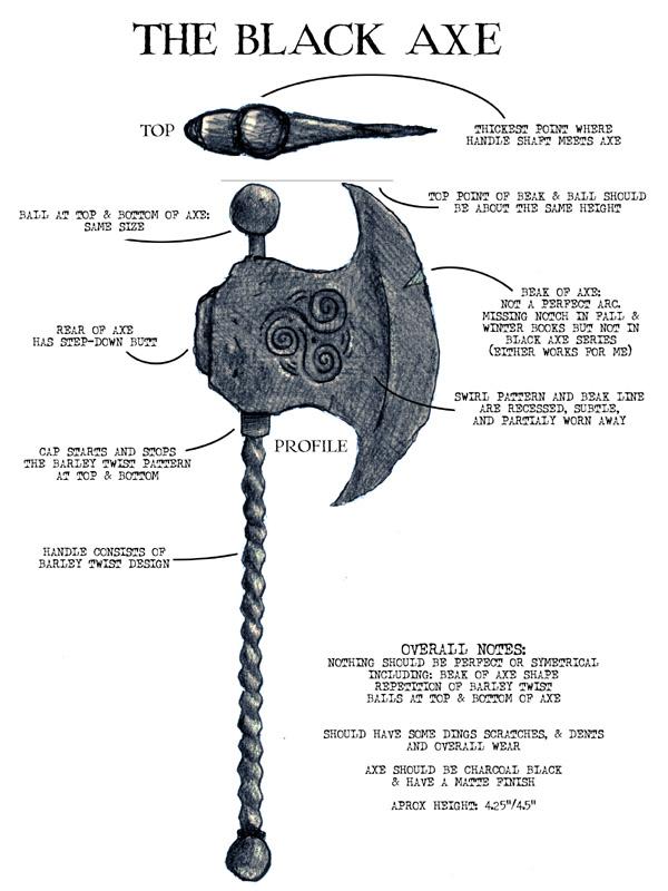 Black Axe Replica Diagram