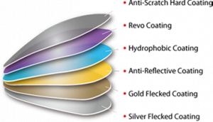 Pivothead Lens Tech / Image: Pivothead