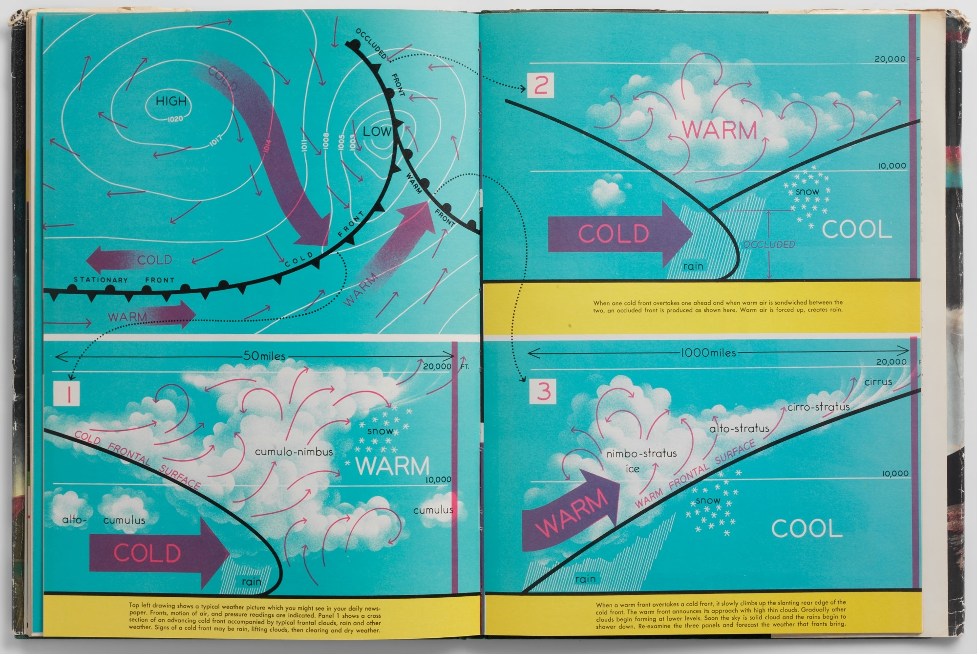 Weather Fronts Diagram   Find Wiring Diagram     copy of weather air masses and fronts lessons tes teach rh tes com Occluded  Front Cloud