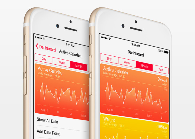 Apple Finally Adds Reproductive Health to HealthKit