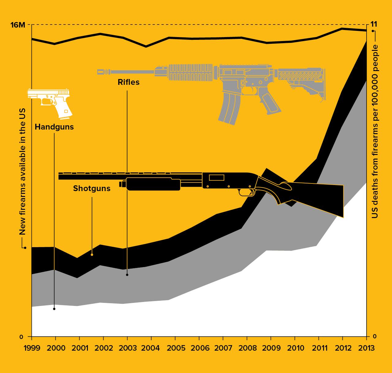 gun_charts2a-2.jpg
