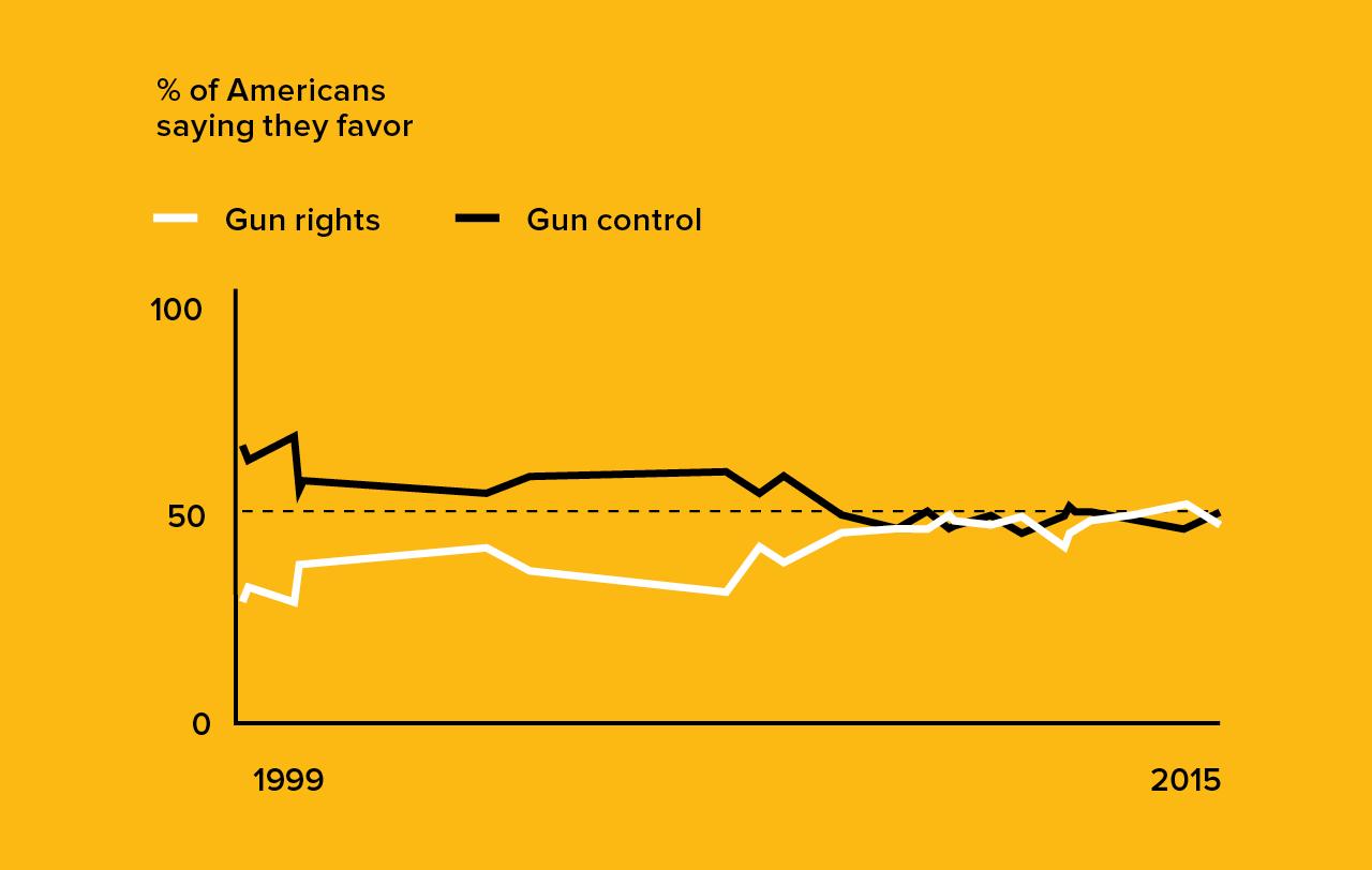 gun_charts6.jpg