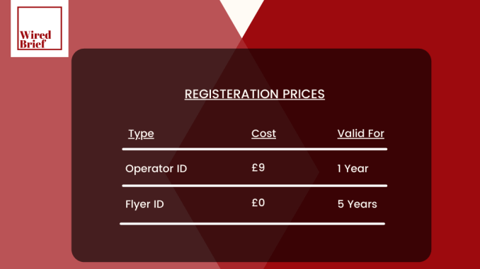Drone registration prices