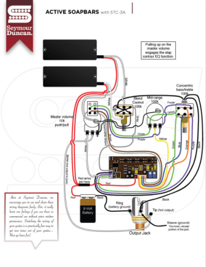 Seymour Duncan Pickup Wiring Diagrams | WIRED GUITARIST