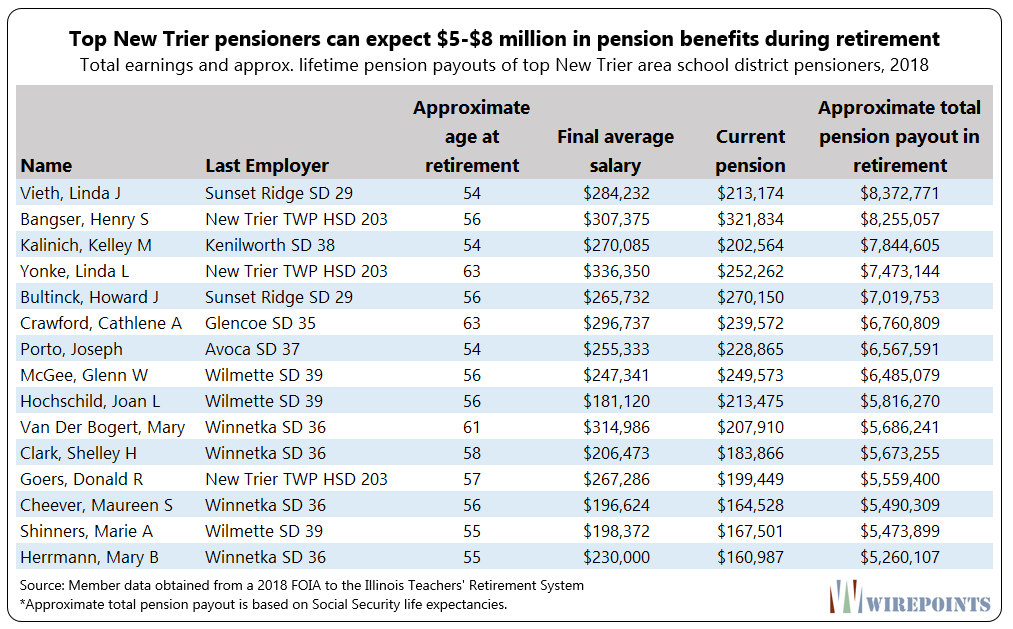 Consolidating private pensions facts