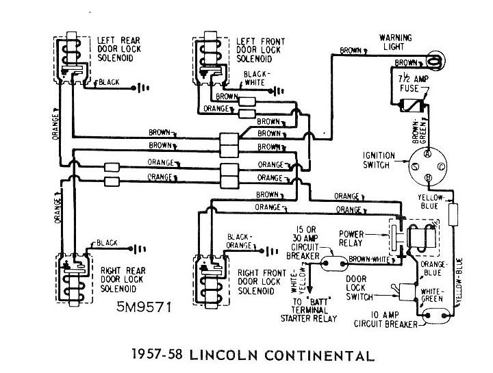 1957 58 Lincoln Continental Door Locks 1969 lincoln wiring diagram lincoln schematics and wiring diagrams Wiring 5 Wire Door Lock at fashall.co