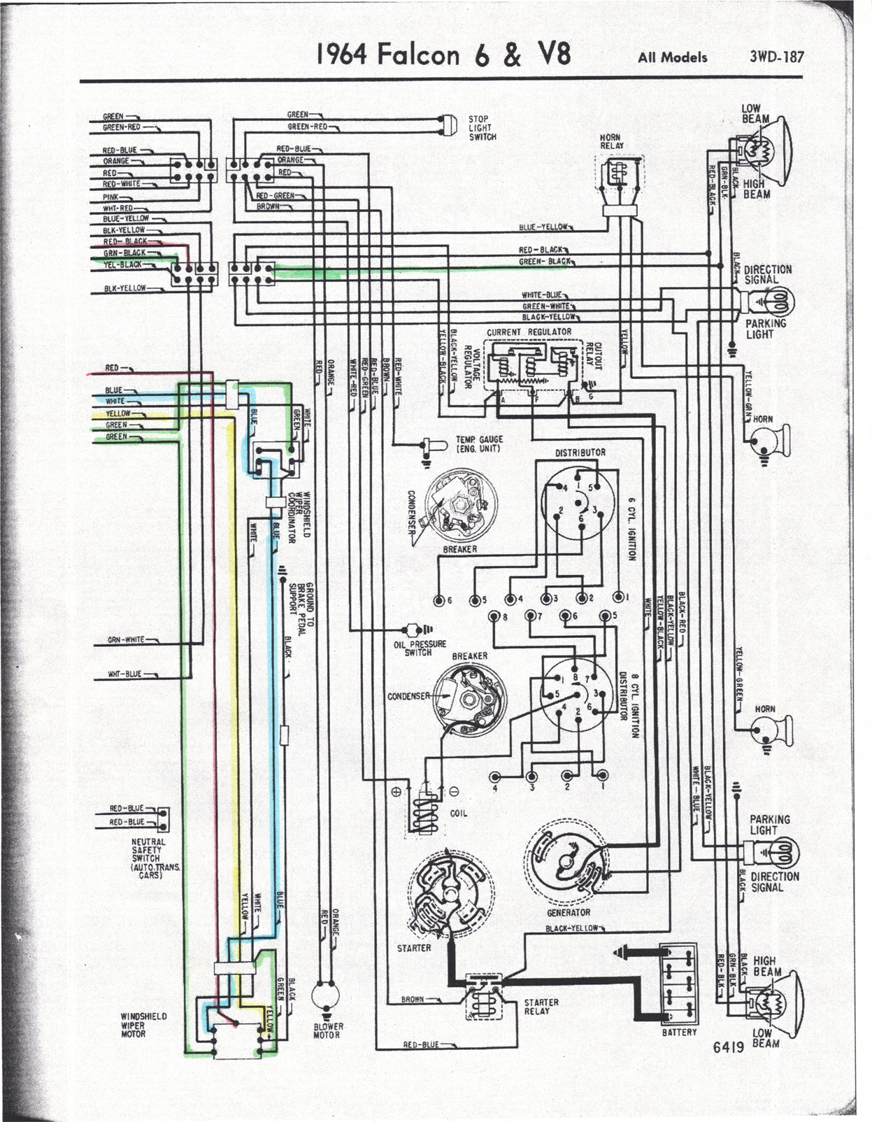 Ford Pinto Wiring Diagram