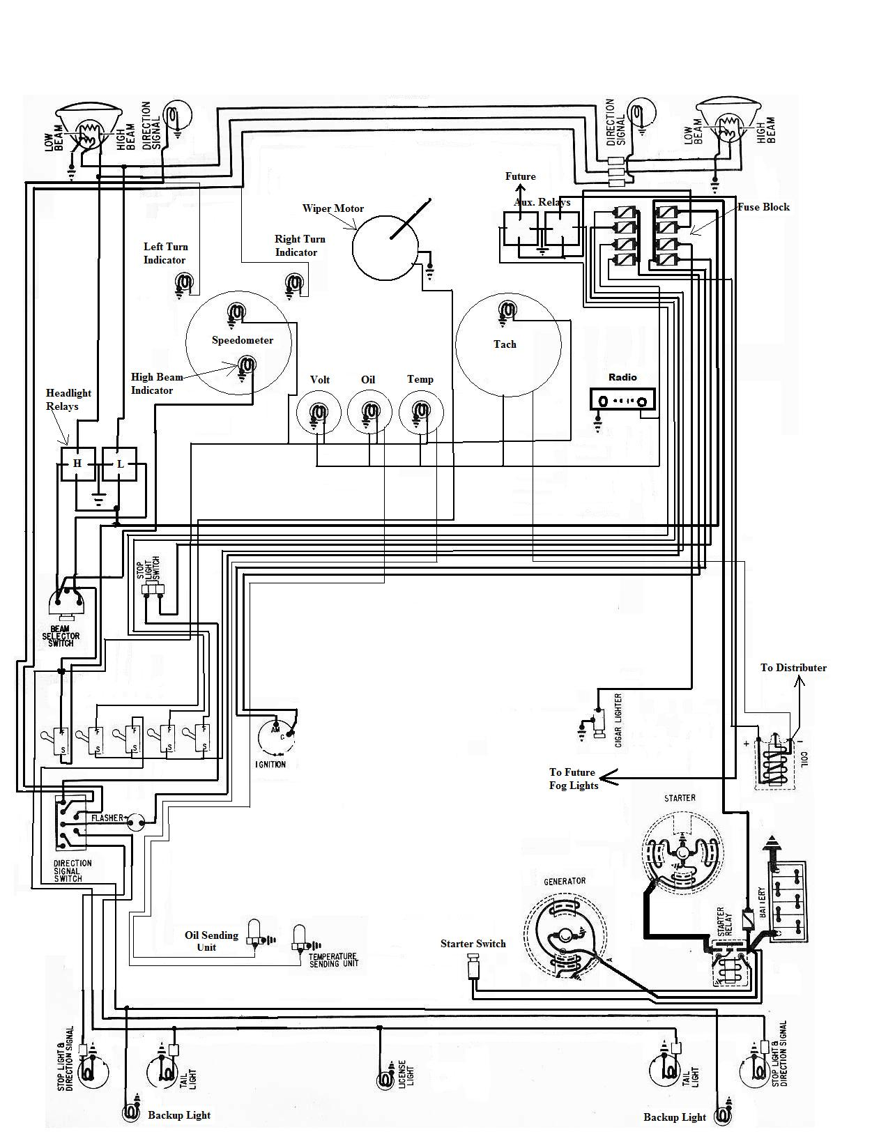 Mini Buggy Wiring Diagram