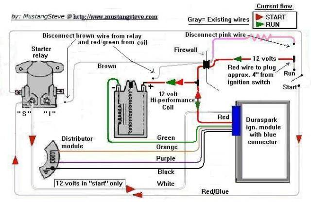 ford duraspark ignition wiring diagram ford wiring diagrams 1975 ford ignition switch wiring diagrams