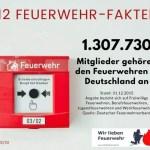 112 Feuerwehr-Fakten: Folge 002/112