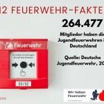 112 Feuerwehr-Fakten: Folge 010