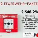 112 Feuerwehr-Fakten: Folge 036