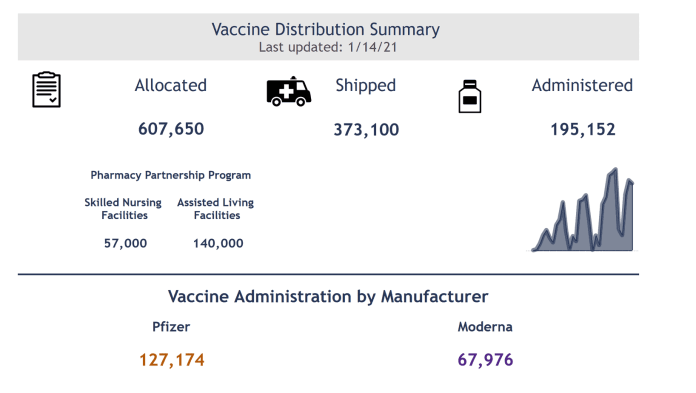 evers covid vaccine