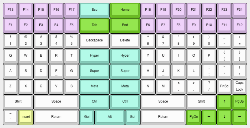 keyboard-layout-23.png