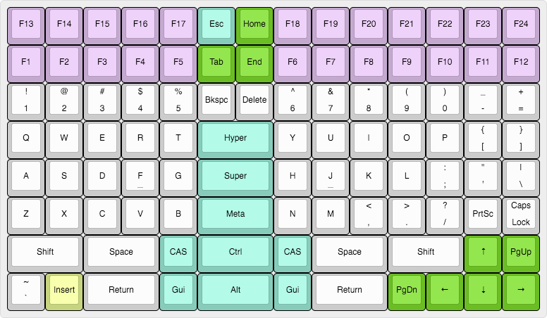 keyboard-layout-24.png
