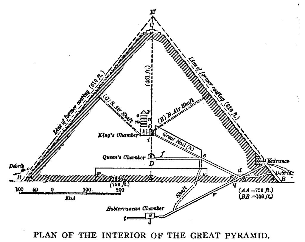 The Entrance To The Great Pyramid The Sepulcher Of Khufu