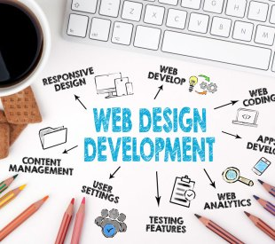 Creating WordPress Sites