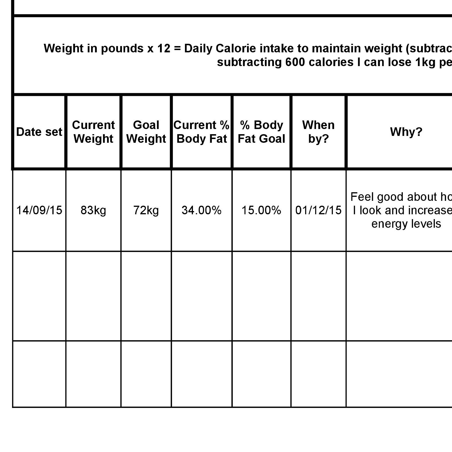 Tops Weight Loss Worksheets